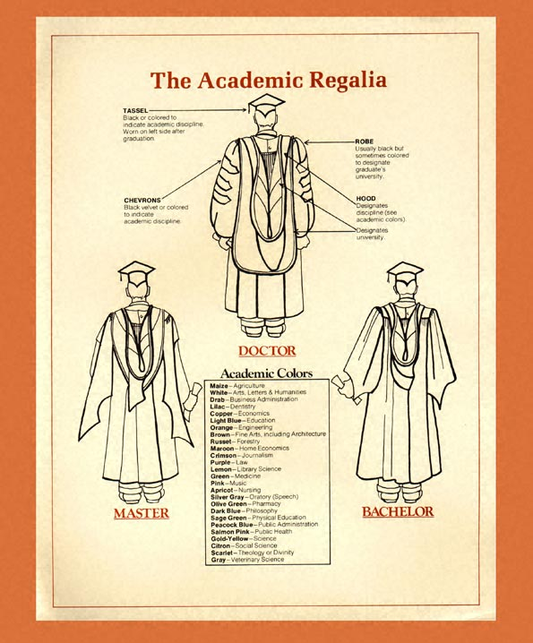 Why do we still wear academic regalia? | Erica Swallow's Blog