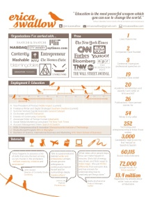 erica-swallows-infographic-resume-1-638