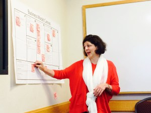 Business Model Canvas Jeanine Esposito